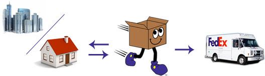 How Box Buddy Works